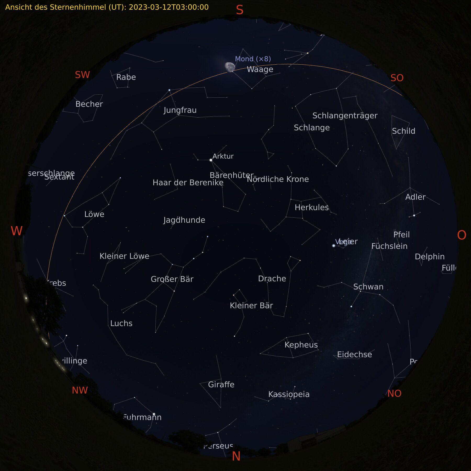 Der aktuelle Sternenhimmel   Der Mond.de