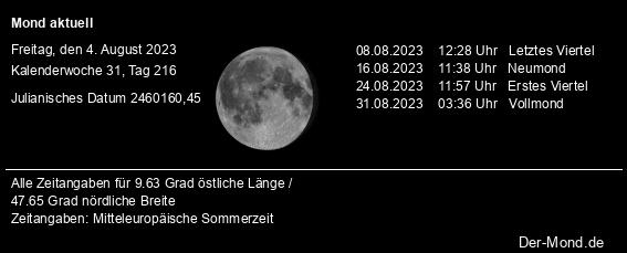 Homepagetool mit der aktuellen Mondphase u.v.m.