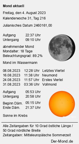 Der-Mond.org