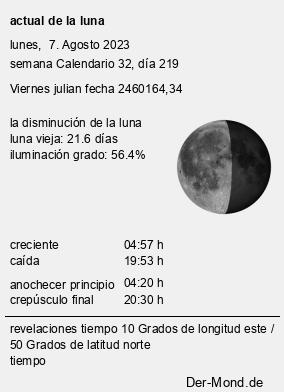 calendario lunar de este mes