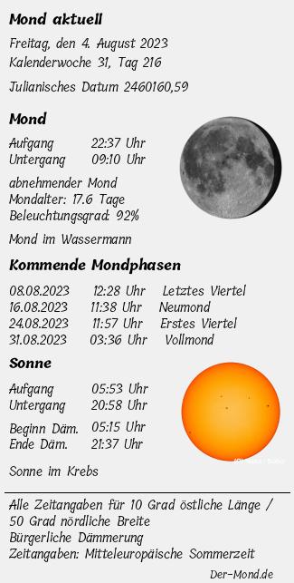 Das Homepagetool mit der aktuellen Mondphase u.v.m.