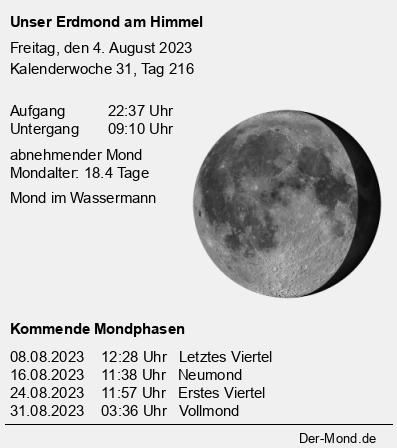Der Mond - Geheimnisvoller Begleiter unserer Erde