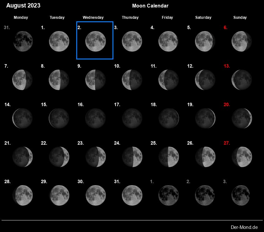 Der Mondkalender mit allen Mondphasen im Monatsverlauf