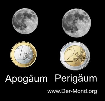 Der Mond im Vergleich zu der 1-Euro-Münze und 2-Euro-Münze